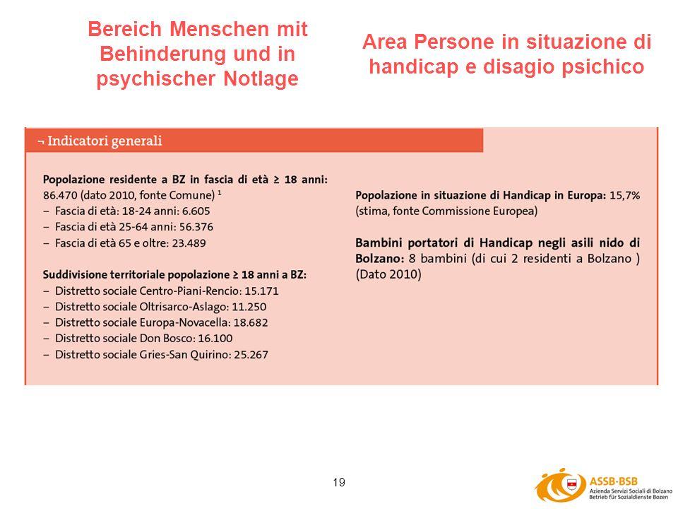 19 Bereich Menschen mit Behinderung und in psychischer Notlage Area Persone in situazione di handicap e disagio psichico