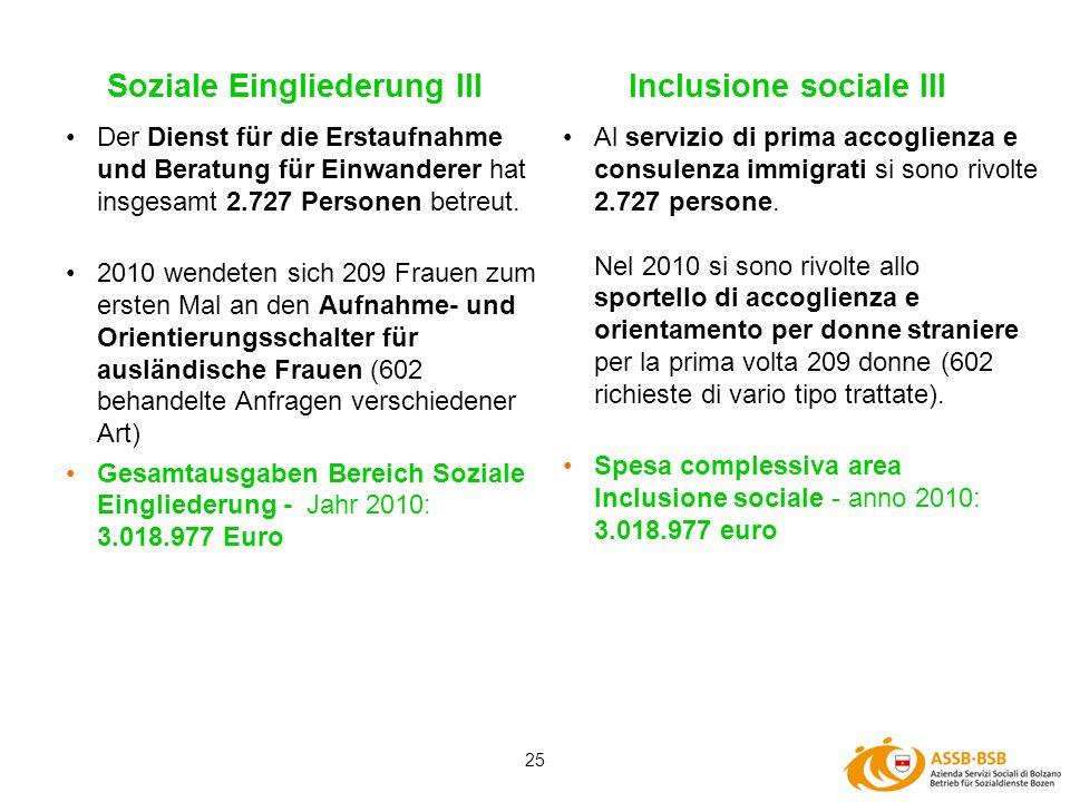 25 Soziale Eingliederung III Al servizio di prima accoglienza e consulenza immigrati si sono rivolte 2.727 persone. Nel 2010 si sono rivolte allo spor