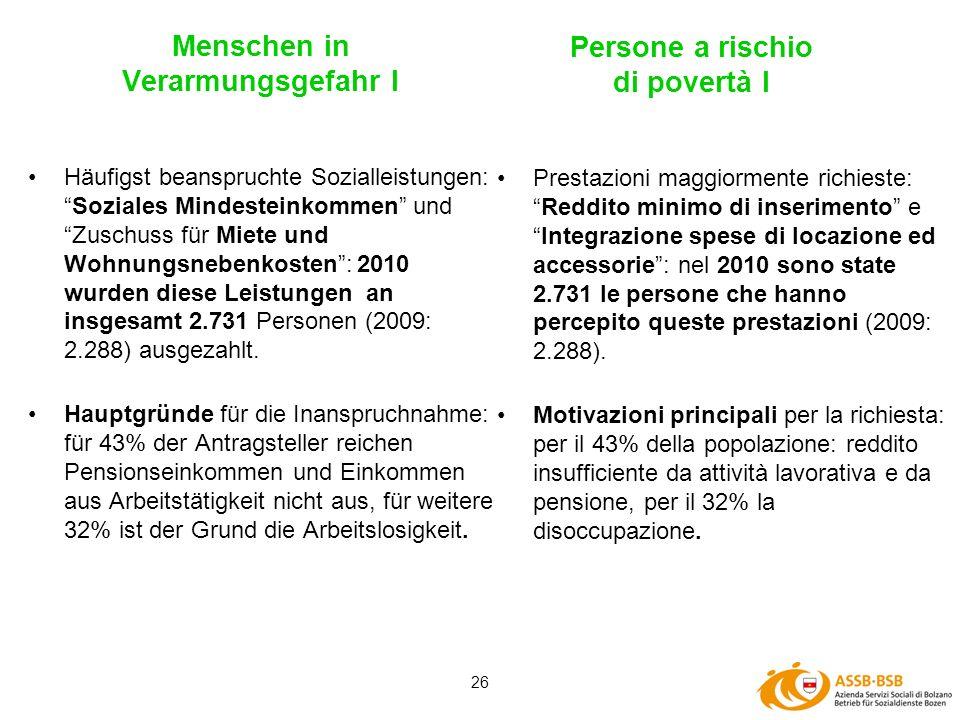 26 Häufigst beanspruchte Sozialleistungen:Soziales Mindesteinkommen und Zuschuss für Miete und Wohnungsnebenkosten: 2010 wurden diese Leistungen an in
