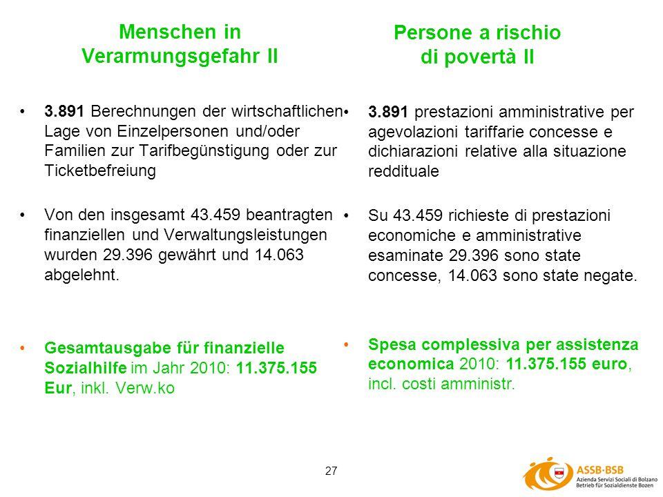 27 3.891 Berechnungen der wirtschaftlichen Lage von Einzelpersonen und/oder Familien zur Tarifbegünstigung oder zur Ticketbefreiung Von den insgesamt