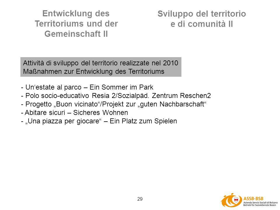 29 Entwicklung des Territoriums und der Gemeinschaft II Sviluppo del territorio e di comunità II Attività di sviluppo del territorio realizzate nel 20