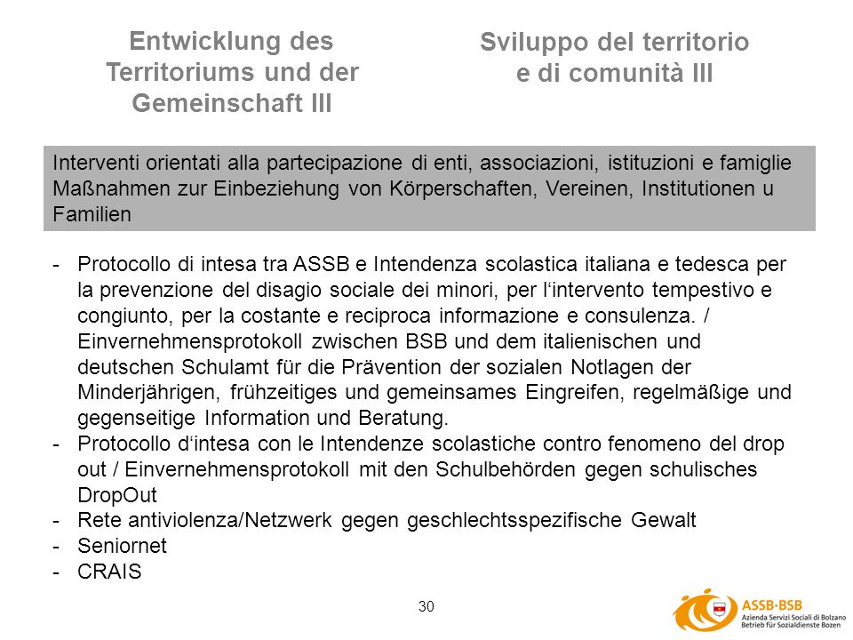 30 Entwicklung des Territoriums und der Gemeinschaft III Sviluppo del territorio e di comunità III Interventi orientati alla partecipazione di enti, a