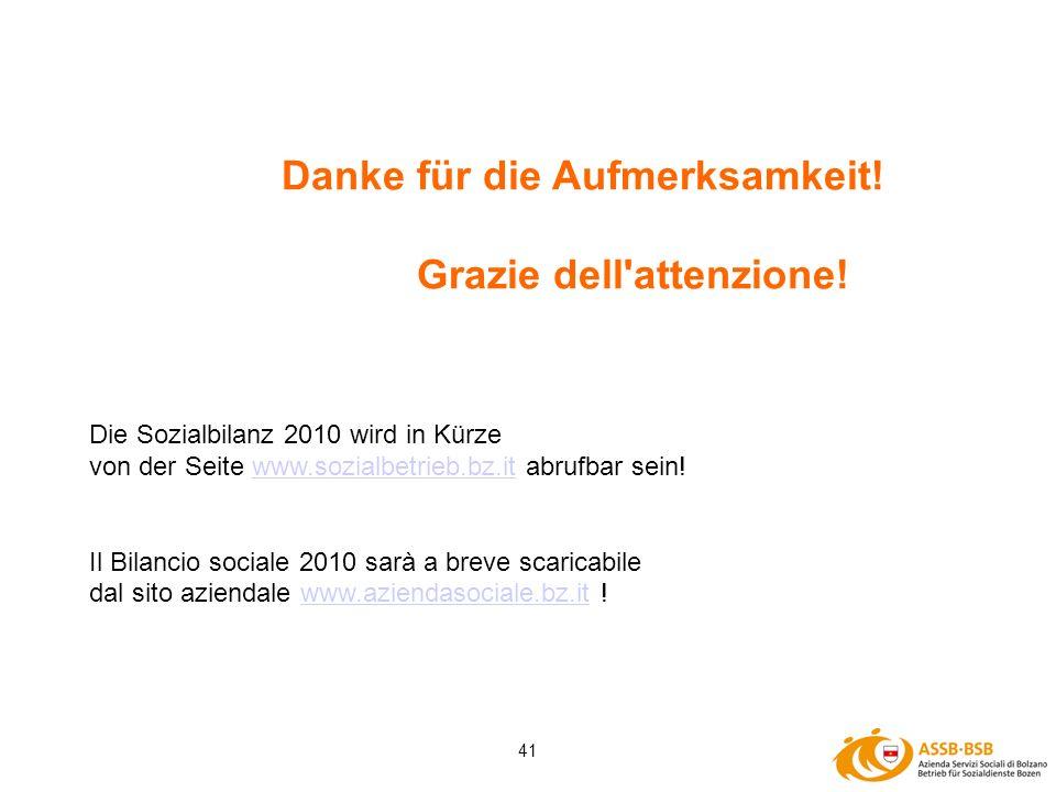 41 Danke für die Aufmerksamkeit! Grazie dell'attenzione! Die Sozialbilanz 2010 wird in Kürze von der Seite www.sozialbetrieb.bz.it abrufbar sein!www.s