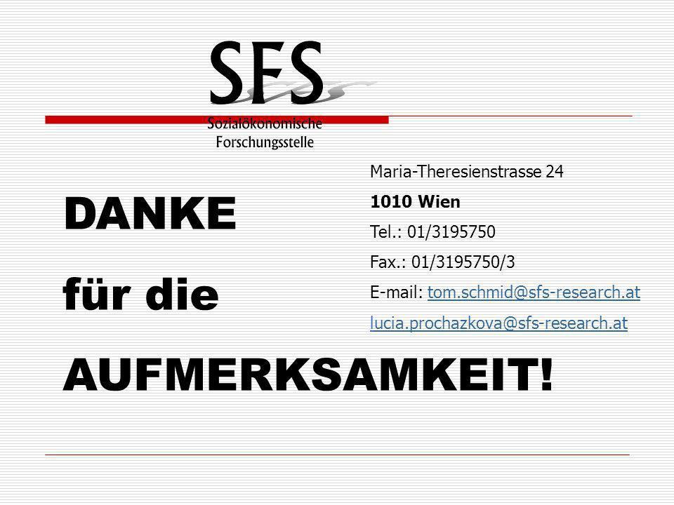 DANKE für die AUFMERKSAMKEIT! Maria-Theresienstrasse 24 1010 Wien Tel.: 01/3195750 Fax.: 01/3195750/3 E-mail: tom.schmid@sfs-research.attom.schmid@sfs