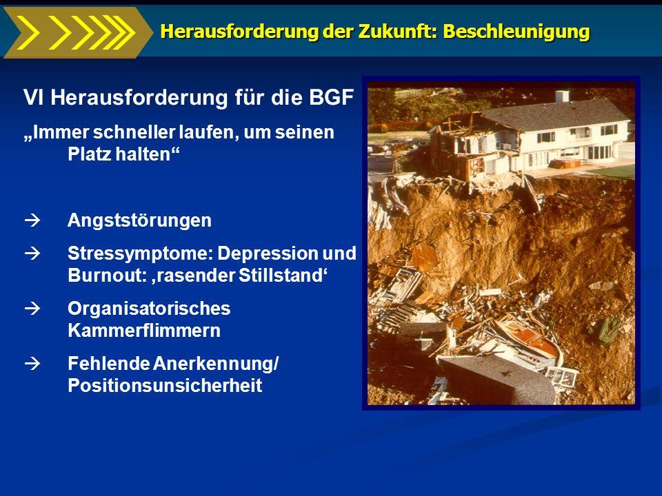 Herausforderung der Zukunft: Beschleunigung Herausforderung der Zukunft: Beschleunigung VI Herausforderung für die BGF Immer schneller laufen, um sein