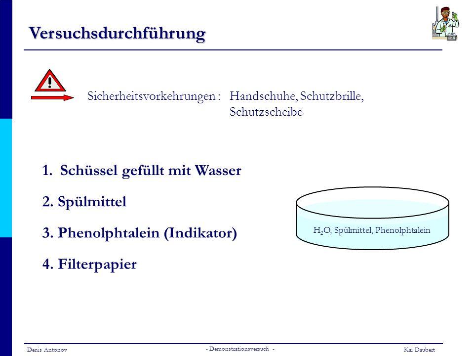 Denis AntonovKai Daubert - Demonstrationsversuch - Reaktionsverhalten 2M + 2H 2 O 2MOH + H 2 allgemein : im Versuch : 2Li + 2H 2 O 2LiOH + H 2 2Na + 2H 2 O 2NaOH + H 2 2K + 2H 2 O 2KOH + H 2