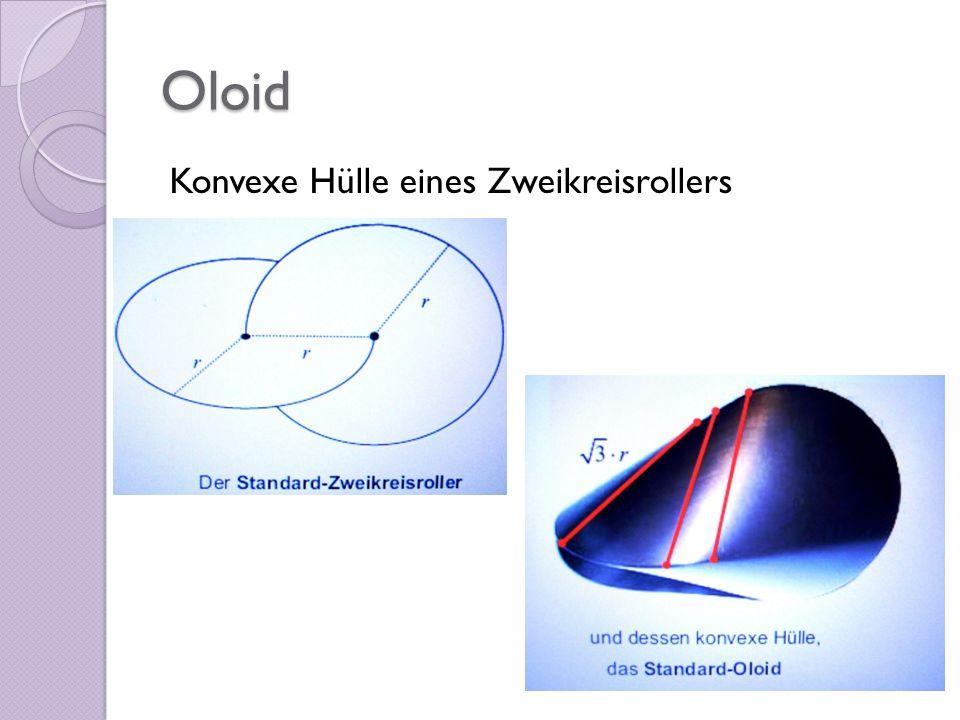 Oloidsatz Fixiert man beim Würfelgürtel ein Tetraeder, so überstreicht eine lange Kante eines der frei beweglichen Tetraeder beim Umstülpen stets genau die Oberfläche eines (Standard-)Oloids.