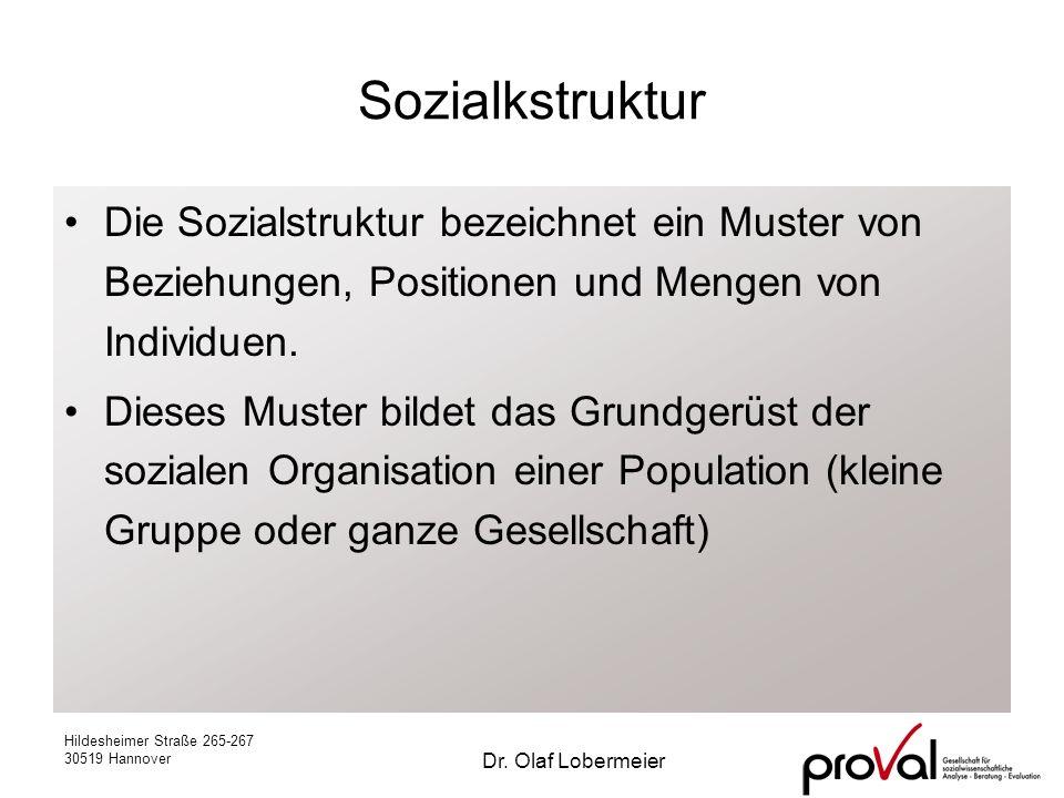 Hildesheimer Straße 265-267 30519 Hannover Dr. Olaf Lobermeier Sozialkstruktur Die Sozialstruktur bezeichnet ein Muster von Beziehungen, Positionen un