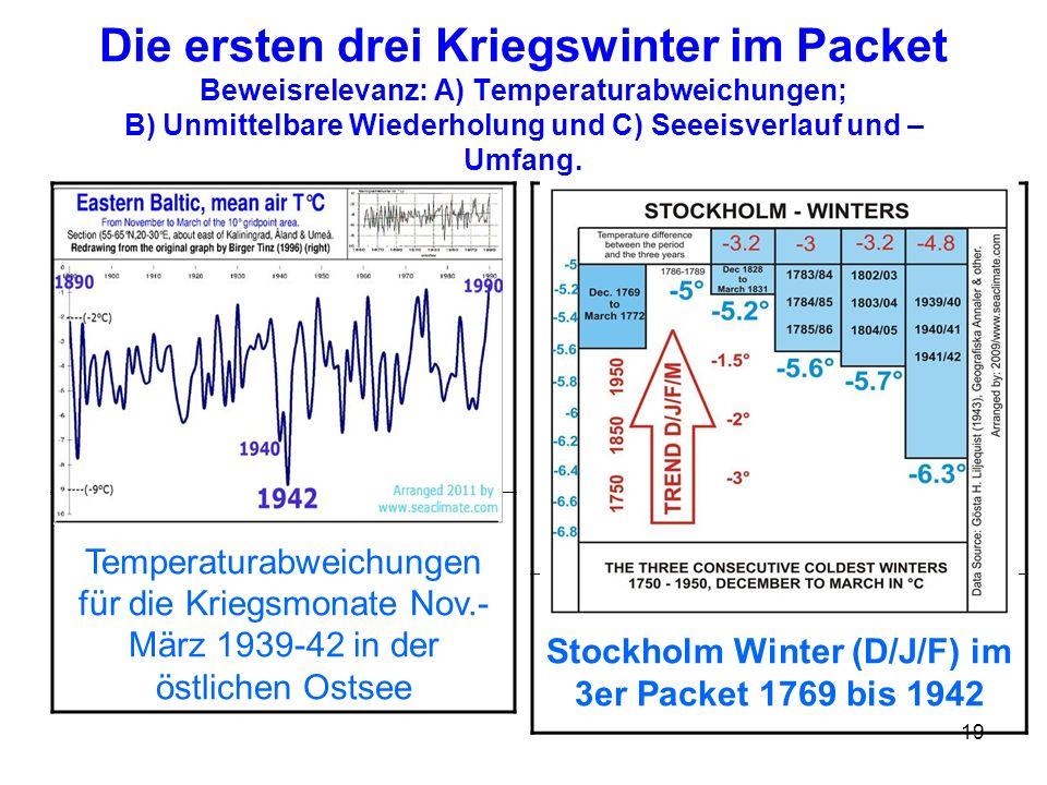 19 Die ersten drei Kriegswinter im Packet Beweisrelevanz: A) Temperaturabweichungen; B) Unmittelbare Wiederholung und C) Seeeisverlauf und – Umfang. T