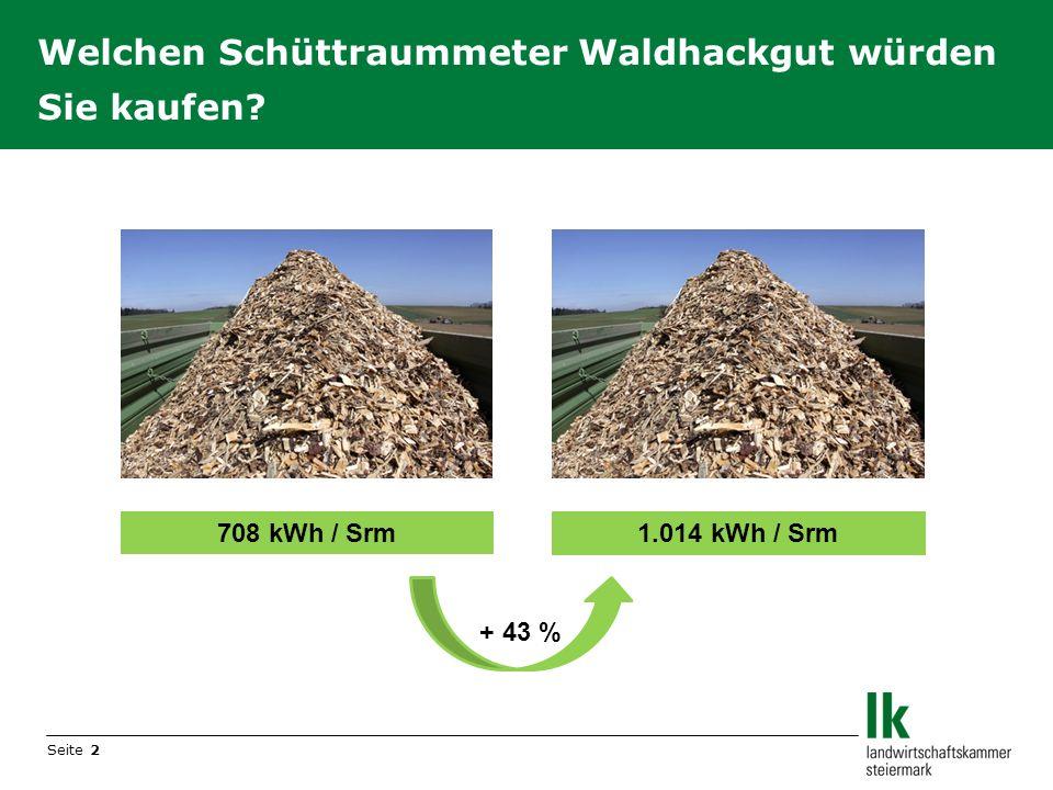 Seite 2 Welchen Schüttraummeter Waldhackgut würden Sie kaufen? 708 kWh / Srm 1.014 kWh / Srm + 43 %