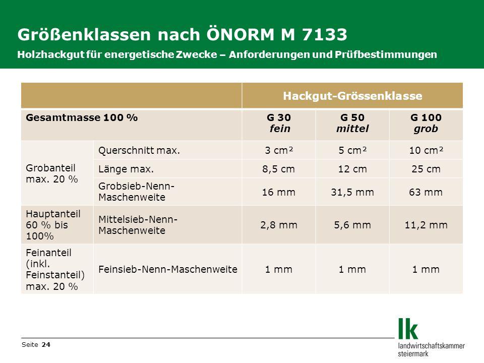 Seite 24 Größenklassen nach ÖNORM M 7133 Holzhackgut für energetische Zwecke – Anforderungen und Prüfbestimmungen Hackgut-Grössenklasse Gesamtmasse 10