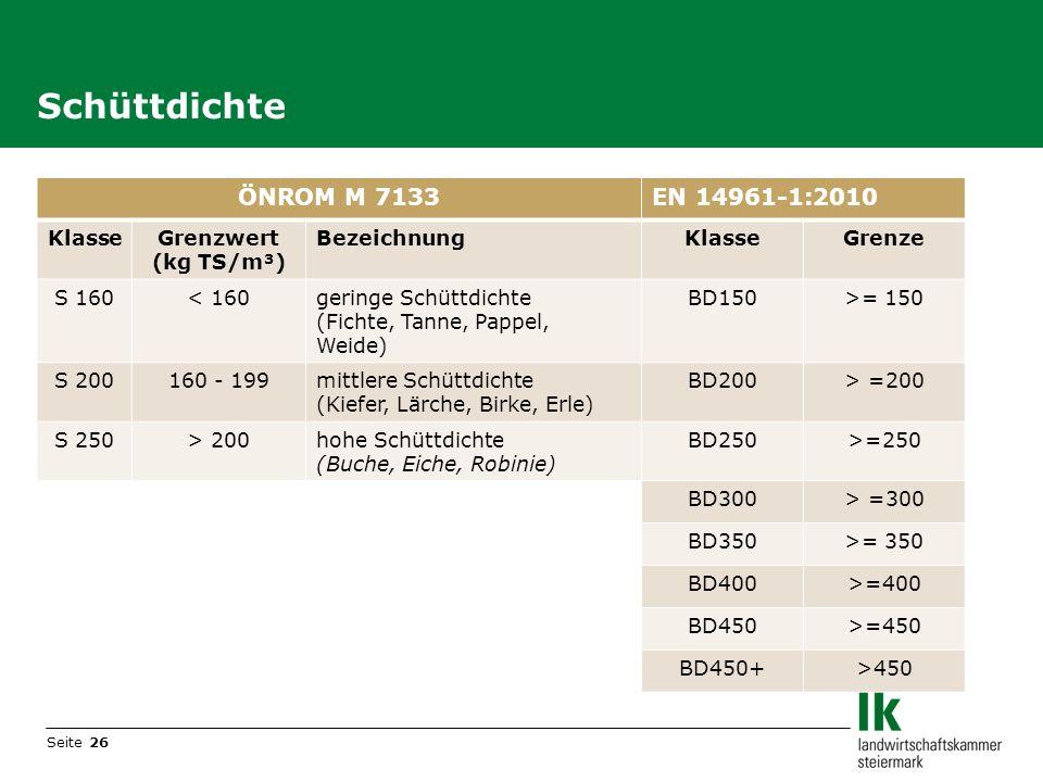 Seite 26 Schüttdichte ÖNROM M 7133EN 14961-1:2010 KlasseGrenzwert (kg TS/m³) BezeichnungKlasseGrenze S 160< 160geringe Schüttdichte (Fichte, Tanne, Pa