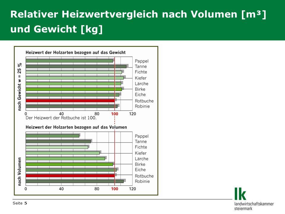 Seite 5 Relativer Heizwertvergleich nach Volumen [m³] und Gewicht [kg]