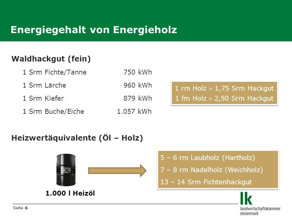Seite 6 Waldhackgut (fein) 1 Srm Fichte/Tanne 750 kWh 1 Srm Lärche 960 kWh 1 Srm Kiefer 879 kWh 1 Srm Buche/Eiche1.057 kWh Heizwertäquivalente (Öl – H