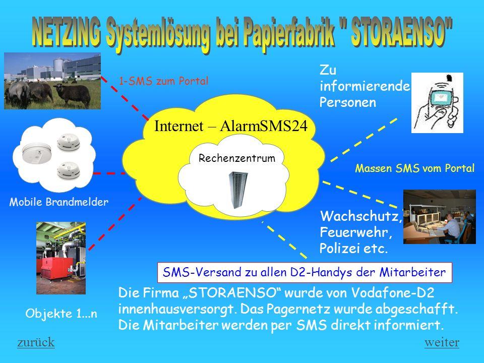 zurück weiterhin sind 6 serielle Schnittstellen sowie 8 analoge und digitale Schalteingänge vorhanden NETZING MCT unter OS9 ist ein Bordcomputer für Kfz.