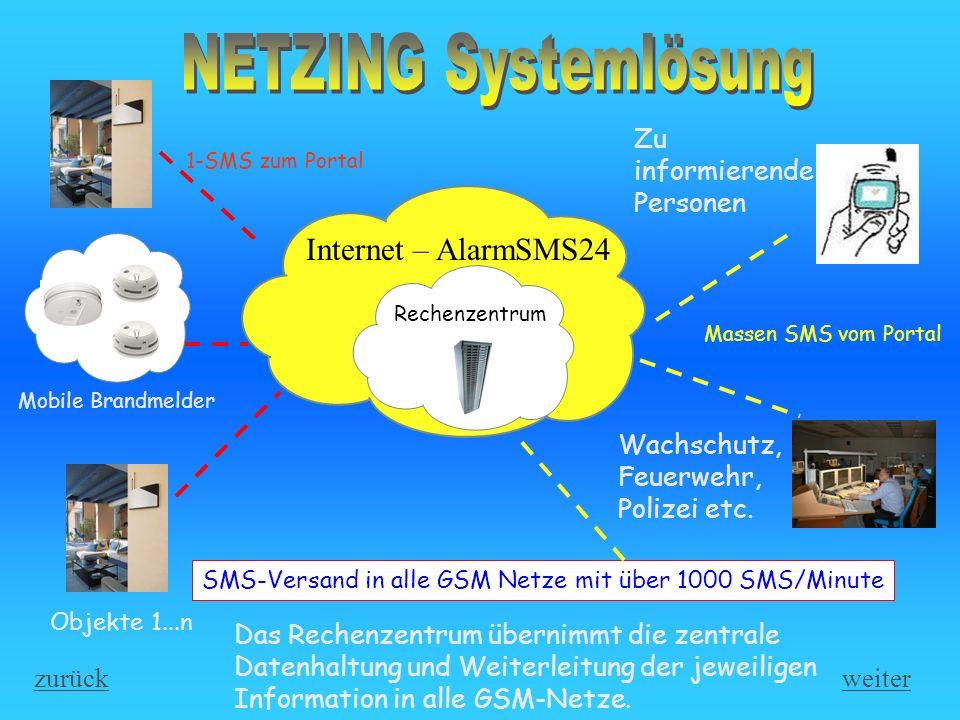 Hohe Verfügbarkeit des Servers ( 99,95% ) Anbindung des Servers mit über 100 Mbit am Internet- Backbone Funk-Interface muß nur einmal mit einer strukturierten SMS im GSM-Modul programmiert werden.