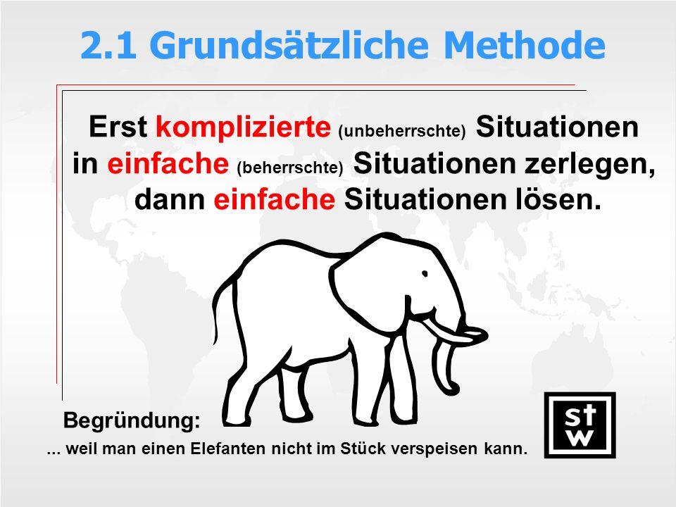 2.1 Grundsätzliche Methode... weil man einen Elefanten nicht im Stück verspeisen kann. Erst komplizierte (unbeherrschte) Situationen in einfache (behe