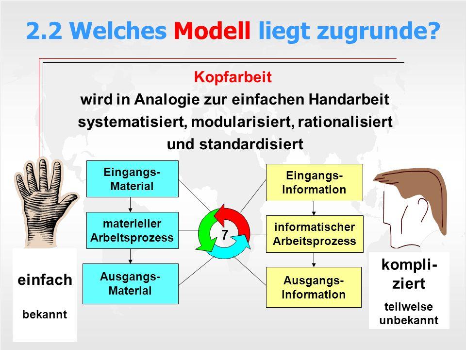 2.2 Welches Modell liegt zugrunde? Kopfarbeit wird in Analogie zur einfachen Handarbeit systematisiert, modularisiert, rationalisiert und standardisie