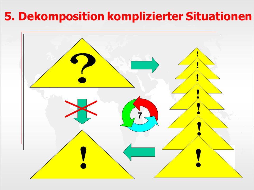 5. Dekomposition komplizierter Situationen ! ! ! ! ! ! ! ! 7
