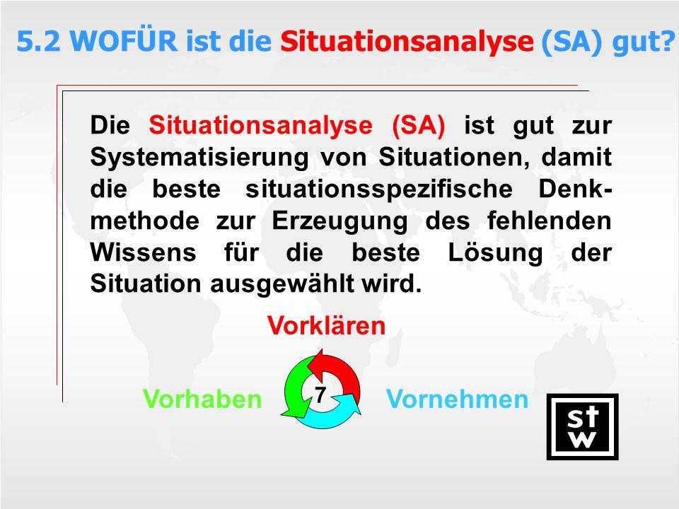 5.2 WOFÜR ist die Situationsanalyse (SA) gut? Vorklären VorhabenVornehmen 7 Die Situationsanalyse (SA) ist gut zur Systematisierung von Situationen, d