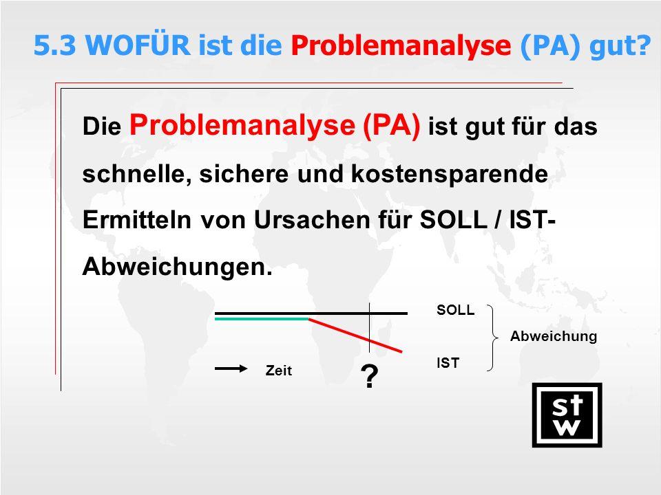 Die Problemanalyse (PA) ist gut für das schnelle, sichere und kostensparende Ermitteln von Ursachen für SOLL / IST- Abweichungen. SOLL Abweichung IST