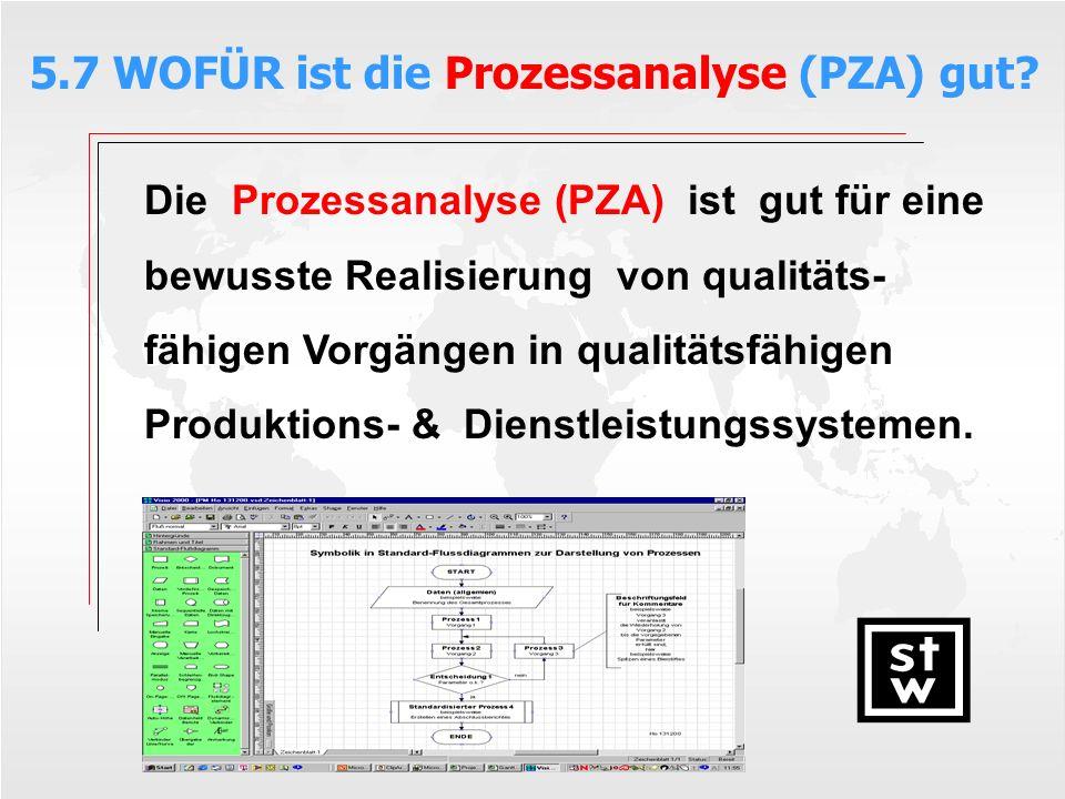 5.7 WOFÜR ist die Prozessanalyse (PZA) gut? Die Prozessanalyse (PZA) ist gut für eine bewusste Realisierung von qualitäts- fähigen Vorgängen in qualit