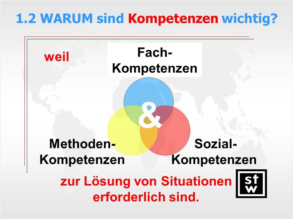 1.2 WARUM sind Kompetenzen wichtig? Sozial- Kompetenzen Methoden- Kompetenzen weil Fach- Kompetenzen zur Lösung von Situationen erforderlich sind. &