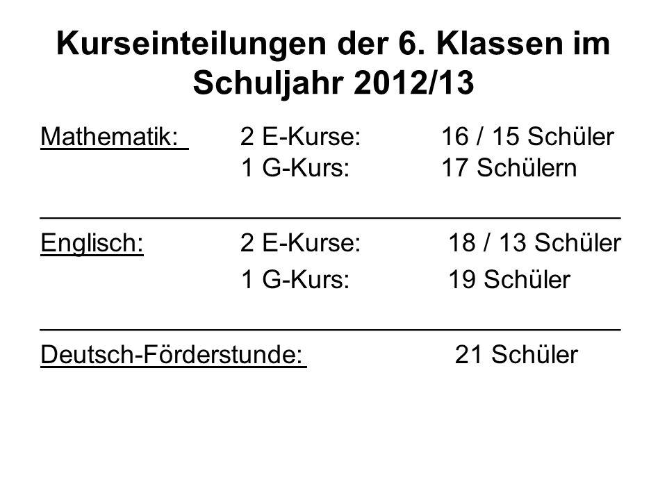 Kurseinteilungen der 6. Klassen im Schuljahr 2012/13 Mathematik: 2 E-Kurse: 16 / 15 Schüler 1 G-Kurs: 17 Schülern ____________________________________