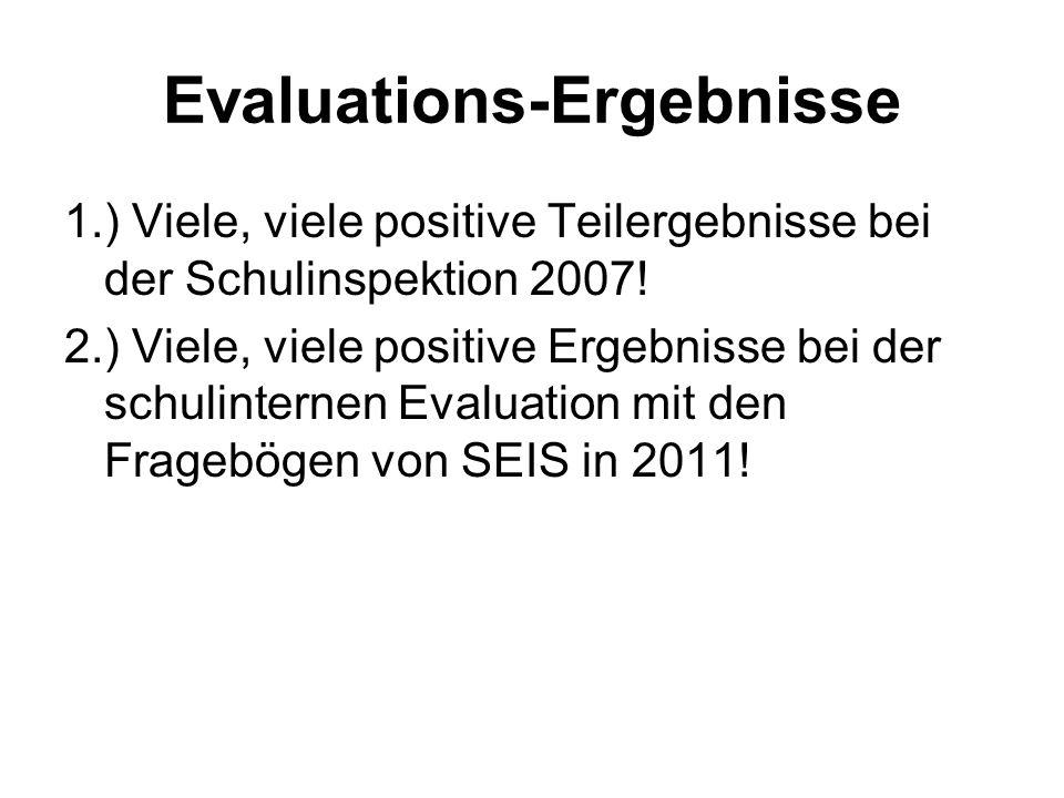 Evaluations-Ergebnisse 1.) Viele, viele positive Teilergebnisse bei der Schulinspektion 2007! 2.) Viele, viele positive Ergebnisse bei der schulintern