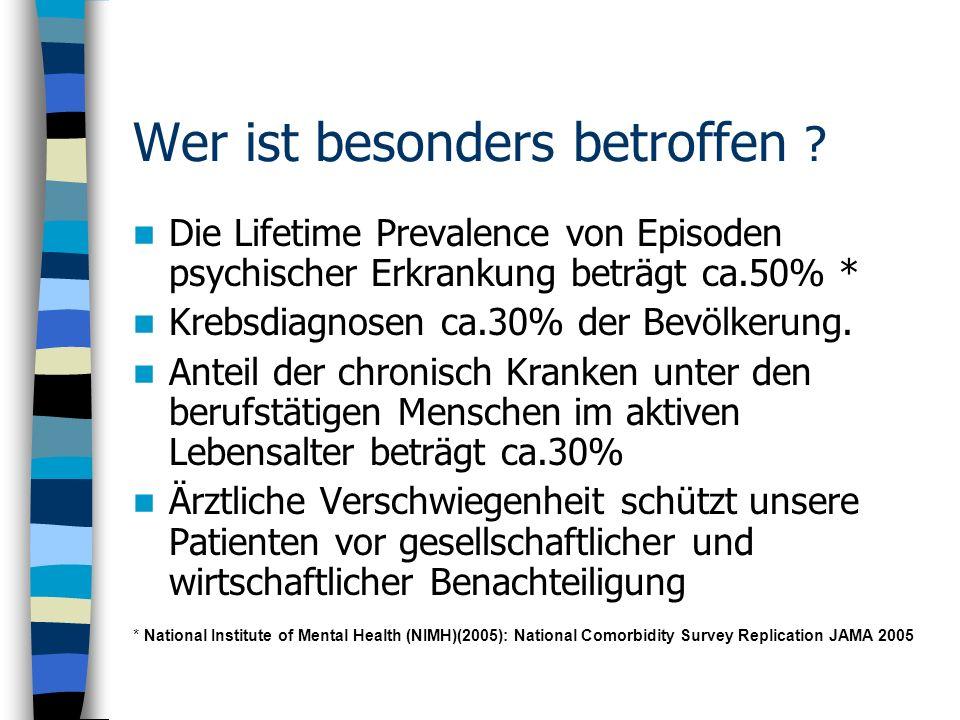 Wer ist besonders betroffen ? Die Lifetime Prevalence von Episoden psychischer Erkrankung beträgt ca.50% * Krebsdiagnosen ca.30% der Bevölkerung. Ante