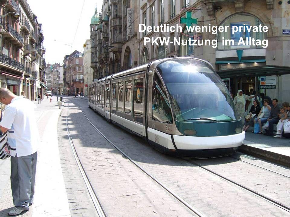 ÖFFENTLICHKEITSBETEILIGUNG www.transportlearning.net Deutlich weniger private PKW-Nutzung im Alltag