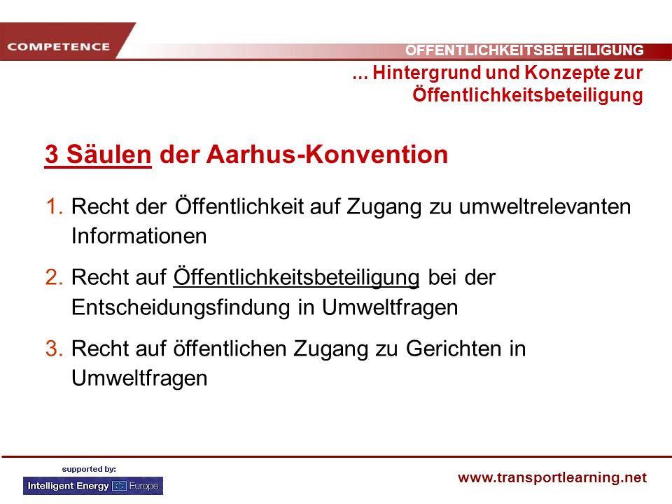 ÖFFENTLICHKEITSBETEILIGUNG www.transportlearning.net 3 Säulen der Aarhus-Konvention... Hintergrund und Konzepte zur Öffentlichkeitsbeteiligung 1.Recht