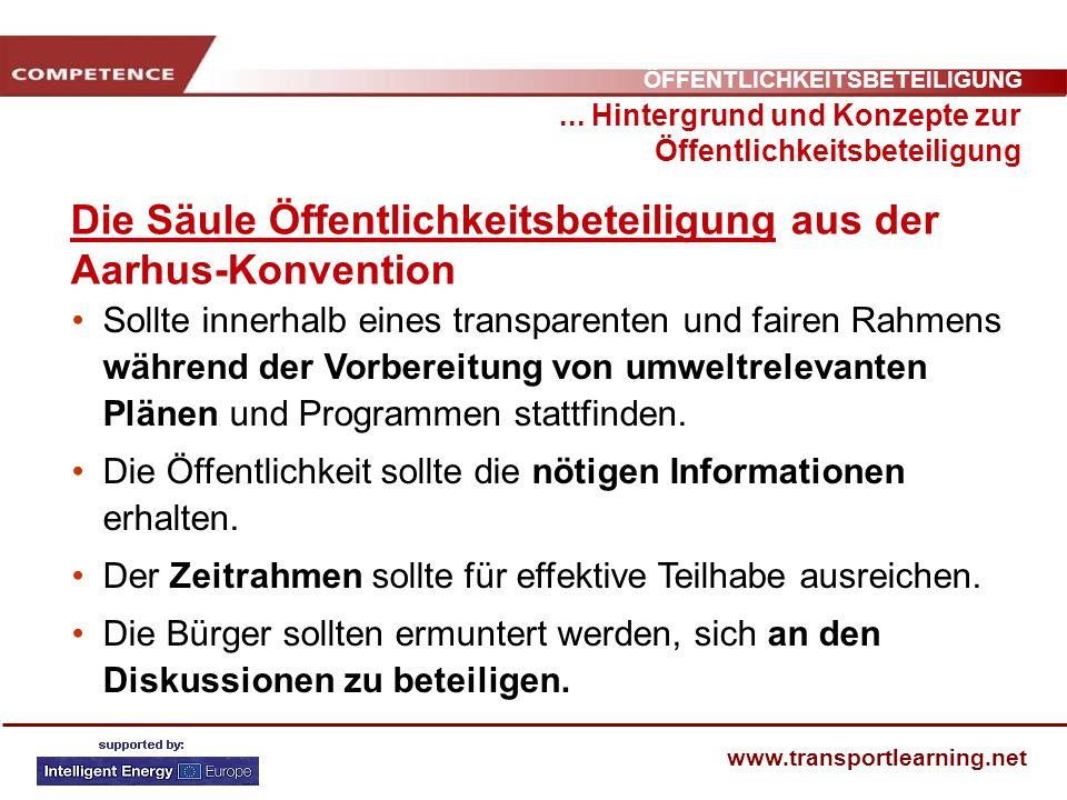 ÖFFENTLICHKEITSBETEILIGUNG www.transportlearning.net Die Säule Öffentlichkeitsbeteiligung aus der Aarhus-Konvention... Hintergrund und Konzepte zur Öf