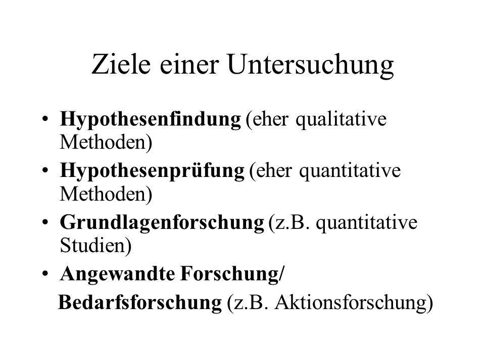 Ziele einer Untersuchung Hypothesenfindung (eher qualitative Methoden) Hypothesenprüfung (eher quantitative Methoden) Grundlagenforschung (z.B. quanti