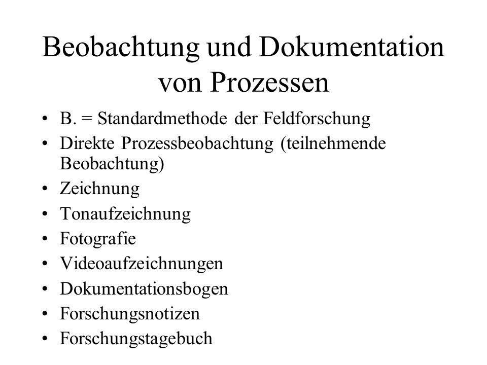 Beobachtung und Dokumentation von Prozessen B. = Standardmethode der Feldforschung Direkte Prozessbeobachtung (teilnehmende Beobachtung) Zeichnung Ton