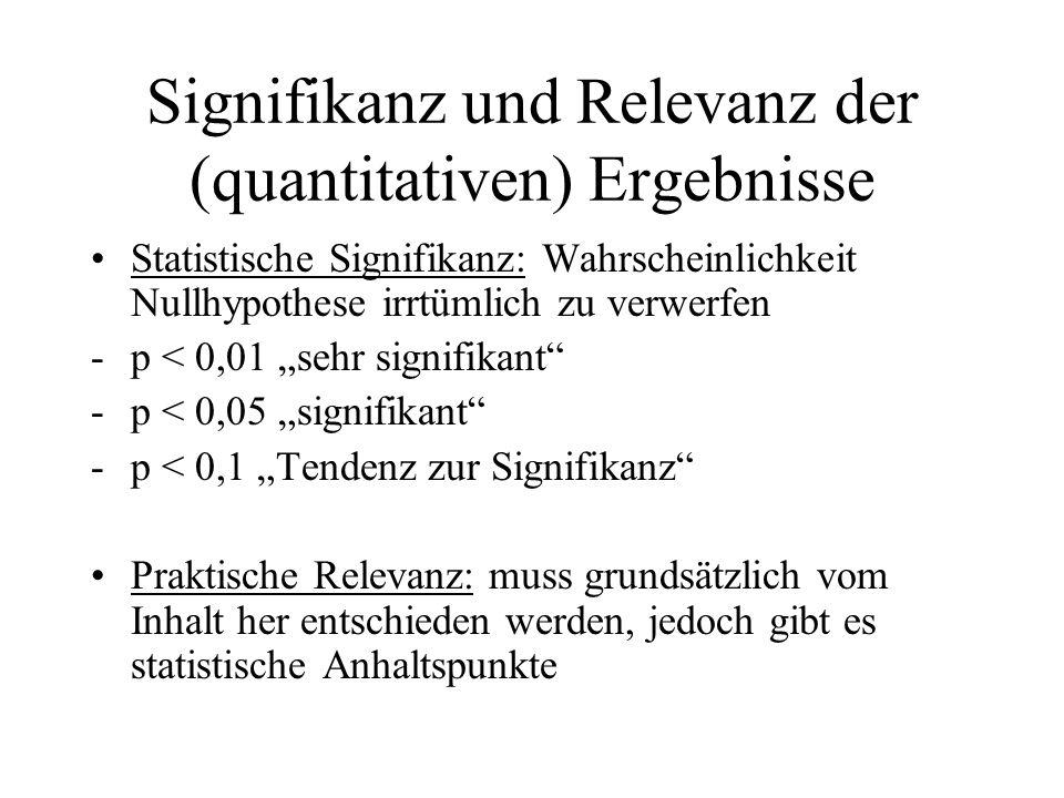 Signifikanz und Relevanz der (quantitativen) Ergebnisse Statistische Signifikanz: Wahrscheinlichkeit Nullhypothese irrtümlich zu verwerfen -p < 0,01 s