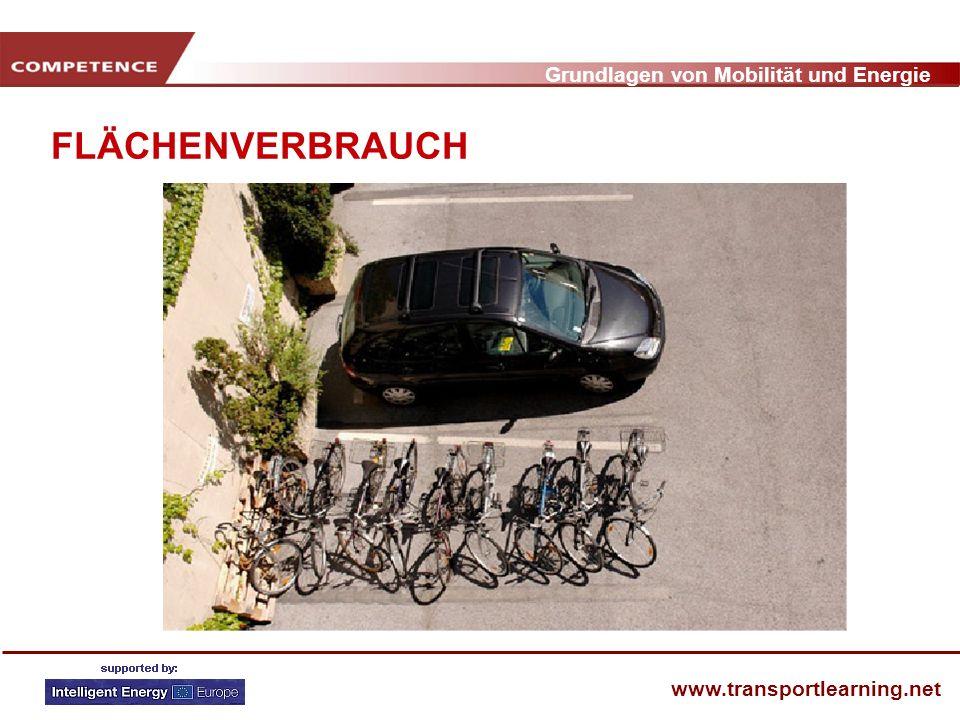Grundlagen von Mobilität und Energie www.transportlearning.net FLÄCHENVERBRAUCH