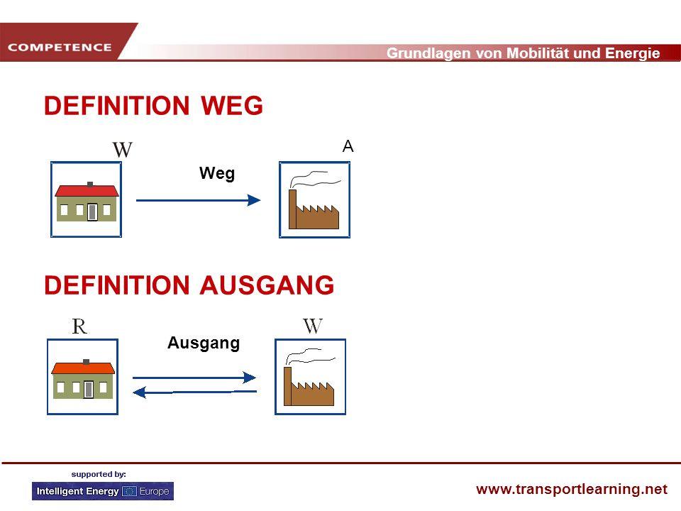 Grundlagen von Mobilität und Energie www.transportlearning.net DEFINITION WEG DEFINITION AUSGANG W A Ausgang Weg