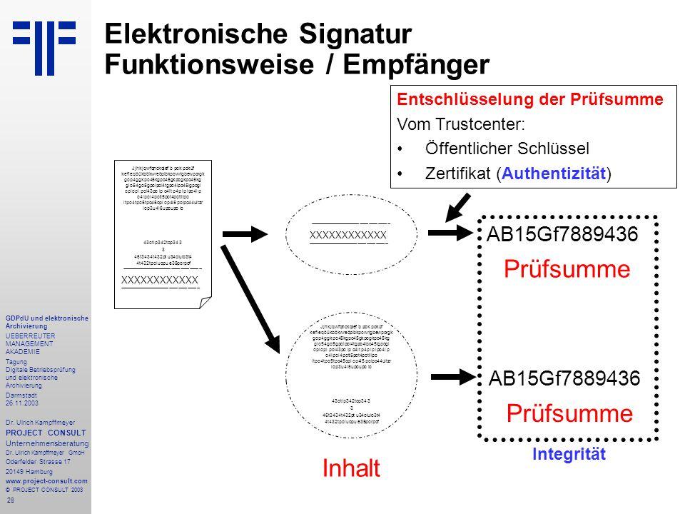 28 GDPdU und elektronische Archivierung UEBERREUTER MANAGEMENT AKADEMIE Tagung Digitale Betriebsprüfung und elektronische Archivierung Darmstadt 26.11