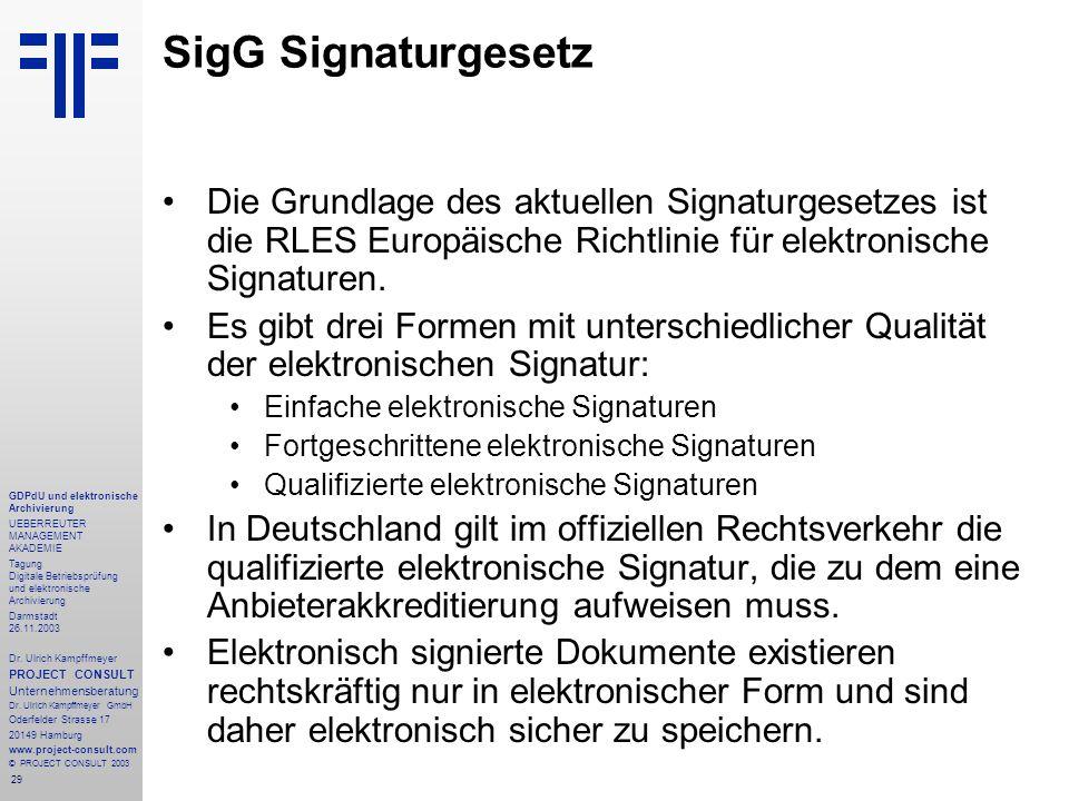 29 GDPdU und elektronische Archivierung UEBERREUTER MANAGEMENT AKADEMIE Tagung Digitale Betriebsprüfung und elektronische Archivierung Darmstadt 26.11
