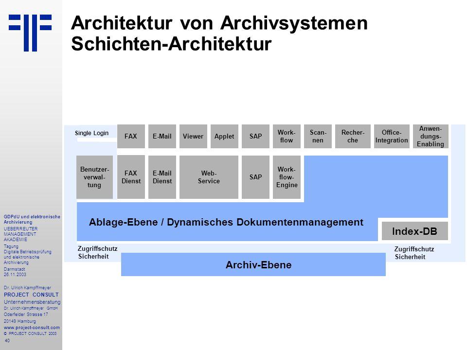 40 GDPdU und elektronische Archivierung UEBERREUTER MANAGEMENT AKADEMIE Tagung Digitale Betriebsprüfung und elektronische Archivierung Darmstadt 26.11
