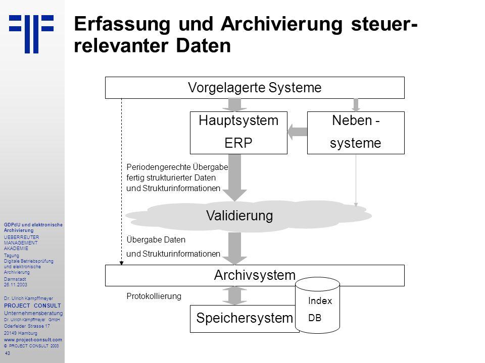 43 GDPdU und elektronische Archivierung UEBERREUTER MANAGEMENT AKADEMIE Tagung Digitale Betriebsprüfung und elektronische Archivierung Darmstadt 26.11