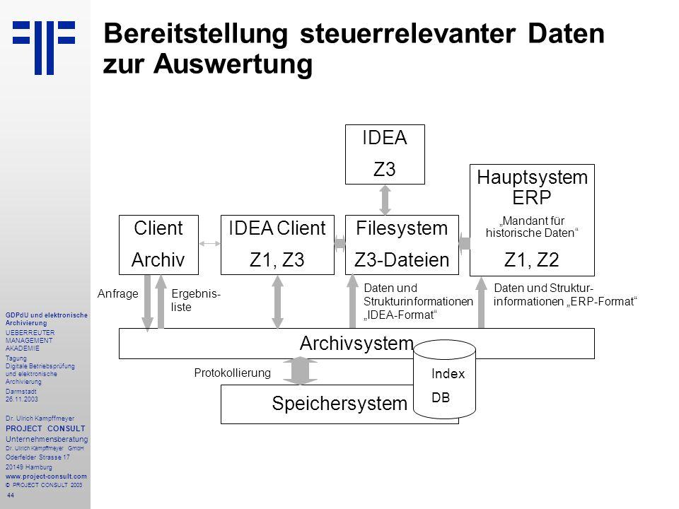 44 GDPdU und elektronische Archivierung UEBERREUTER MANAGEMENT AKADEMIE Tagung Digitale Betriebsprüfung und elektronische Archivierung Darmstadt 26.11