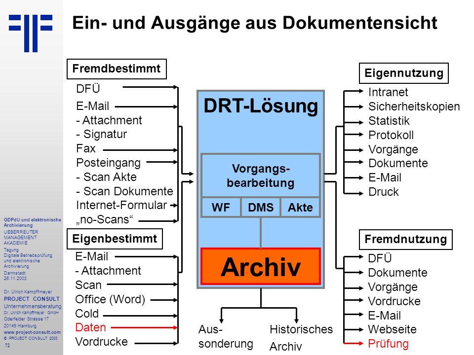 72 GDPdU und elektronische Archivierung UEBERREUTER MANAGEMENT AKADEMIE Tagung Digitale Betriebsprüfung und elektronische Archivierung Darmstadt 26.11