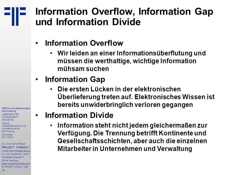 90 GDPdU und elektronische Archivierung UEBERREUTER MANAGEMENT AKADEMIE Tagung Digitale Betriebsprüfung und elektronische Archivierung Darmstadt 26.11