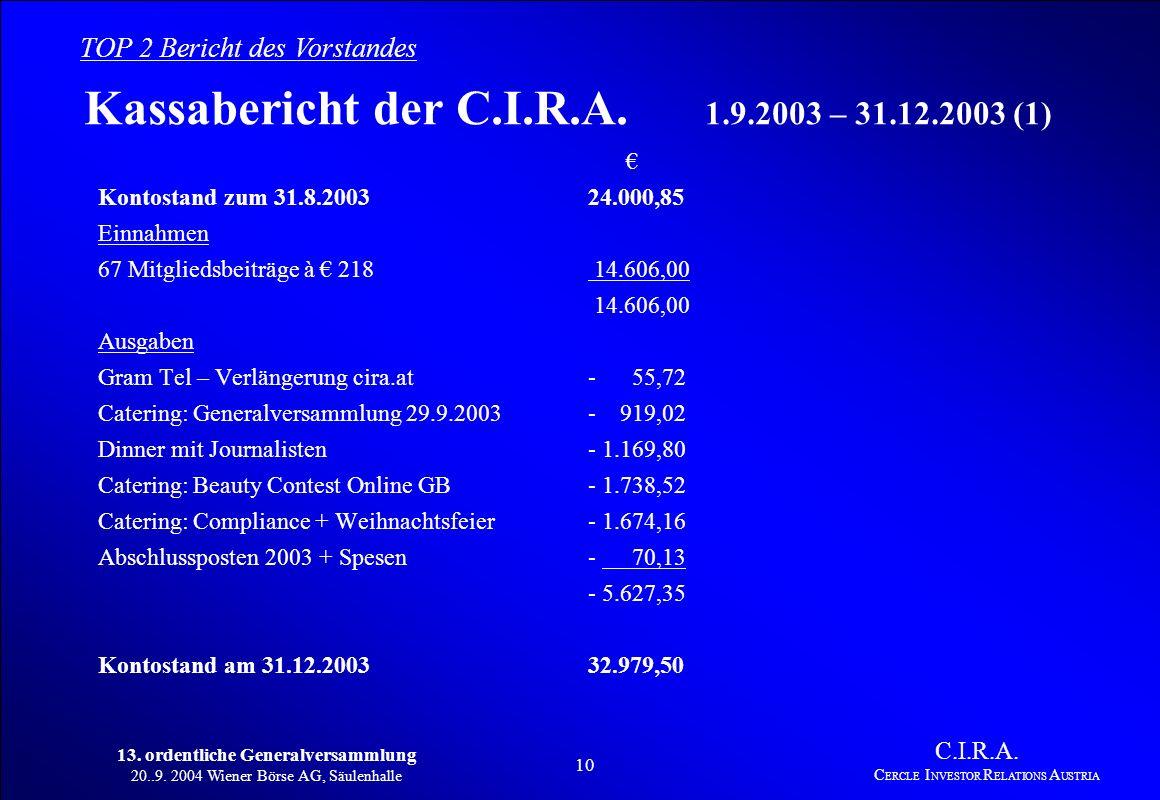 13. ordentliche Generalversammlung 20..9. 2004 Wiener Börse AG, Säulenhalle 9 C.I.R.A. C ERCLE I NVESTOR R ELATIONS A USTRIA Aktivitäten in der Berich