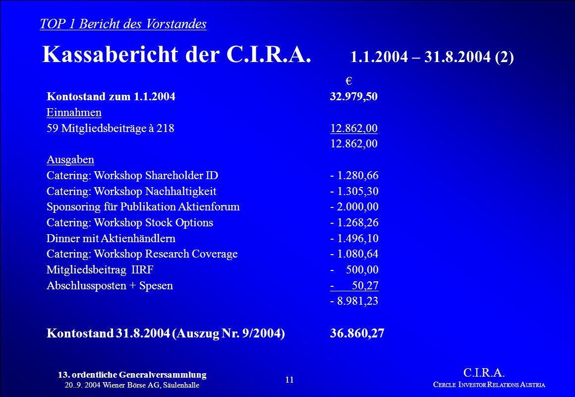 13. ordentliche Generalversammlung 20..9. 2004 Wiener Börse AG, Säulenhalle 10 C.I.R.A. C ERCLE I NVESTOR R ELATIONS A USTRIA TOP 2 Bericht des Vorsta