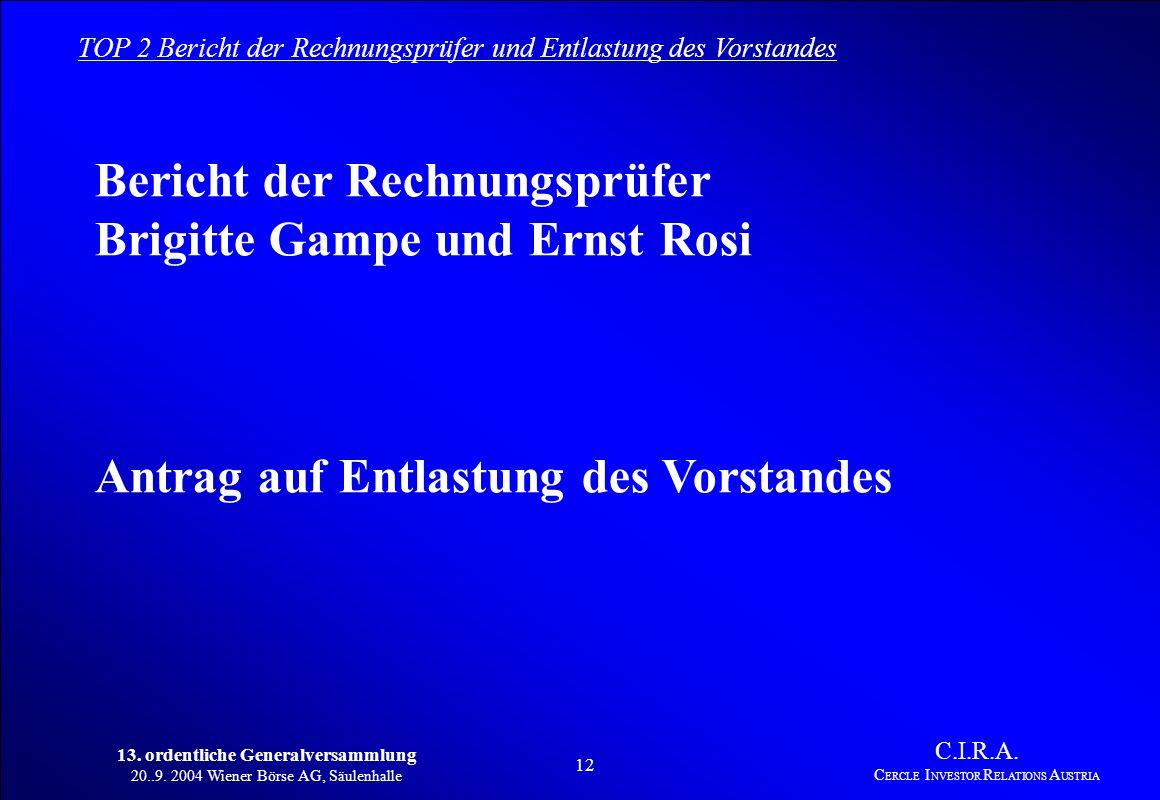 13. ordentliche Generalversammlung 20..9. 2004 Wiener Börse AG, Säulenhalle 11 C.I.R.A. C ERCLE I NVESTOR R ELATIONS A USTRIA TOP 1 Bericht des Vorsta
