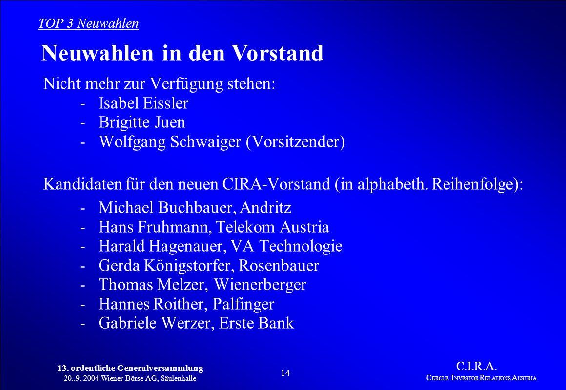 13. ordentliche Generalversammlung 20..9. 2004 Wiener Börse AG, Säulenhalle 13 C.I.R.A. C ERCLE I NVESTOR R ELATIONS A USTRIA Nicht mehr zur Verfügung