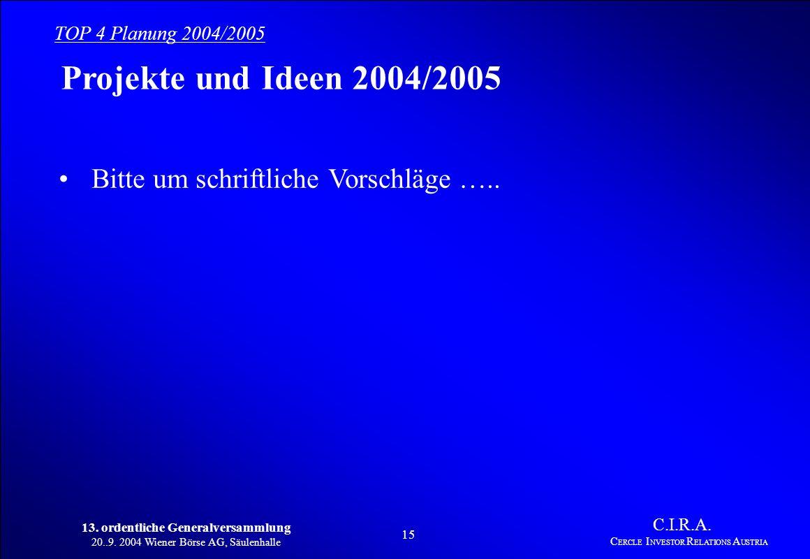 13. ordentliche Generalversammlung 20..9. 2004 Wiener Börse AG, Säulenhalle 14 C.I.R.A. C ERCLE I NVESTOR R ELATIONS A USTRIA Nicht mehr zur Verfügung